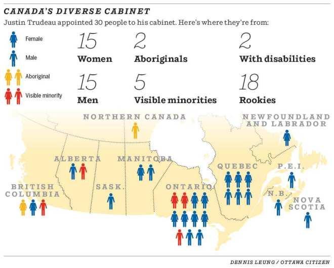diverse-cabinet