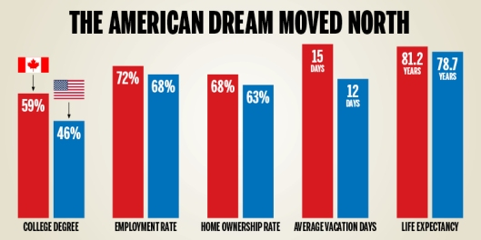 GILMORE_THE-AMERICAN-DREAM4.jpg