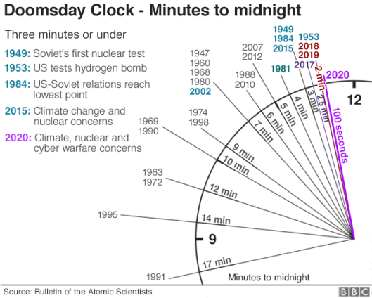 _110626008_doomsday_clock_hour_clock640-nc.png